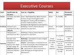 executive courses9