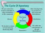 the cycle of apostasy1