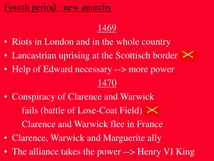 Fourth period : new anarchy