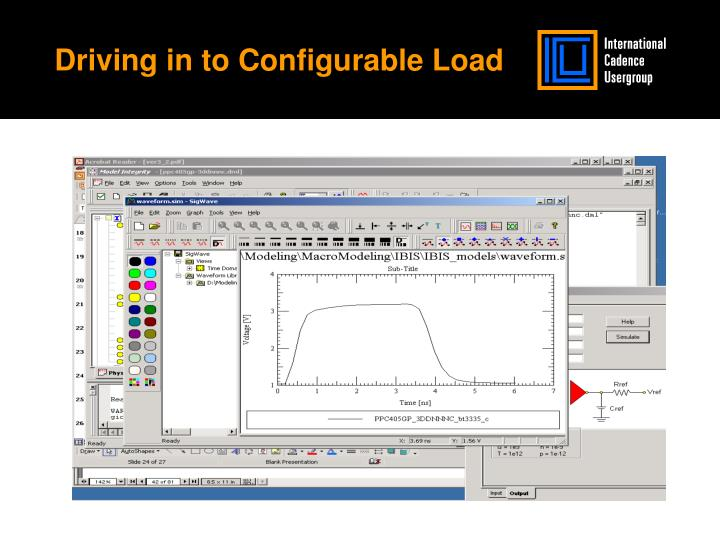 Driving in to Configurable Load