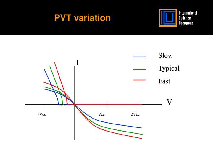 PVT variation