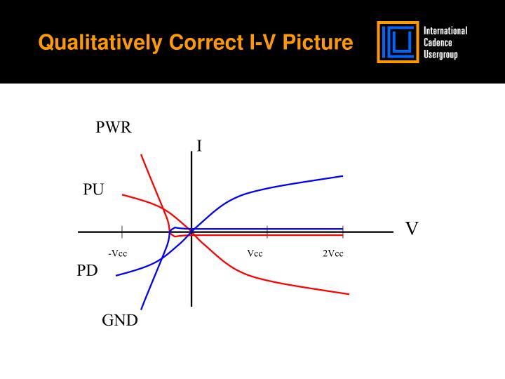 Qualitatively Correct I-V Picture