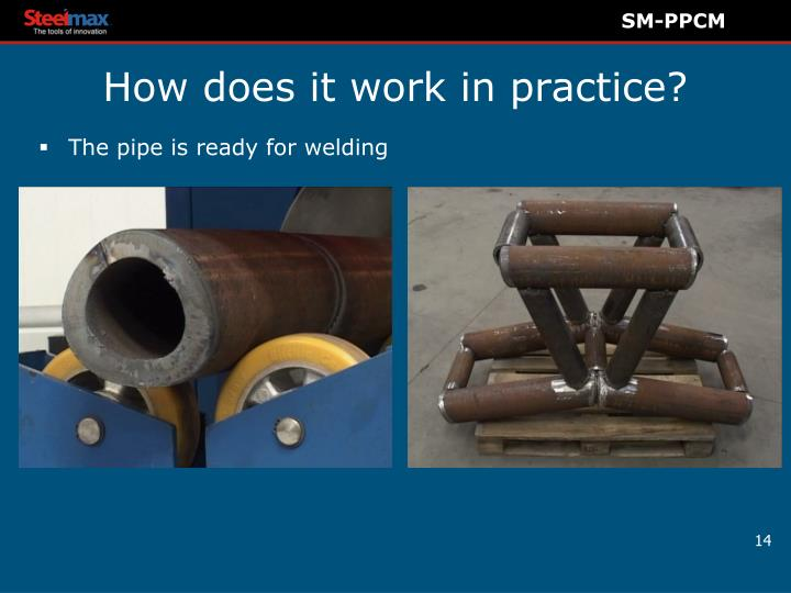 How does it work in practice?