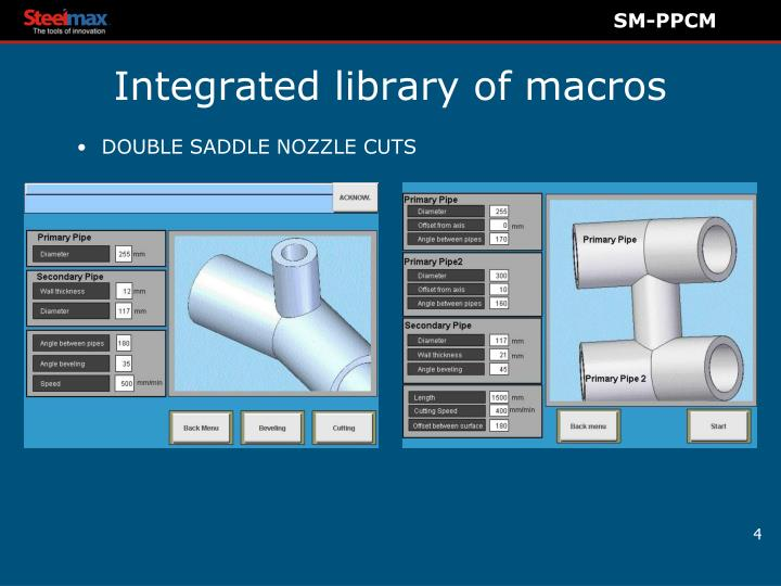 Integrated library of macros
