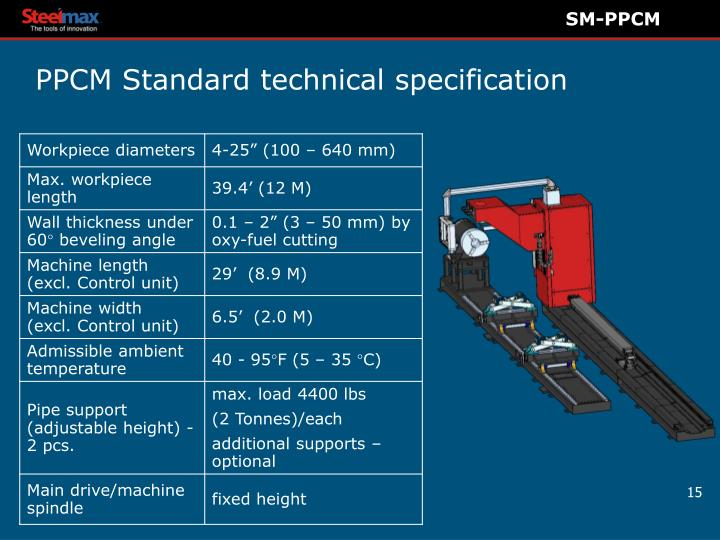 PPCM Standard technical specification