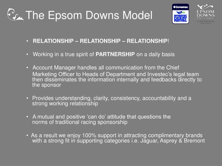 The Epsom Downs Model