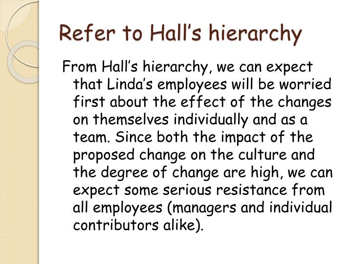 Refer to Hall's