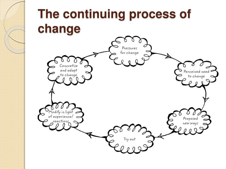 The continuing process of change