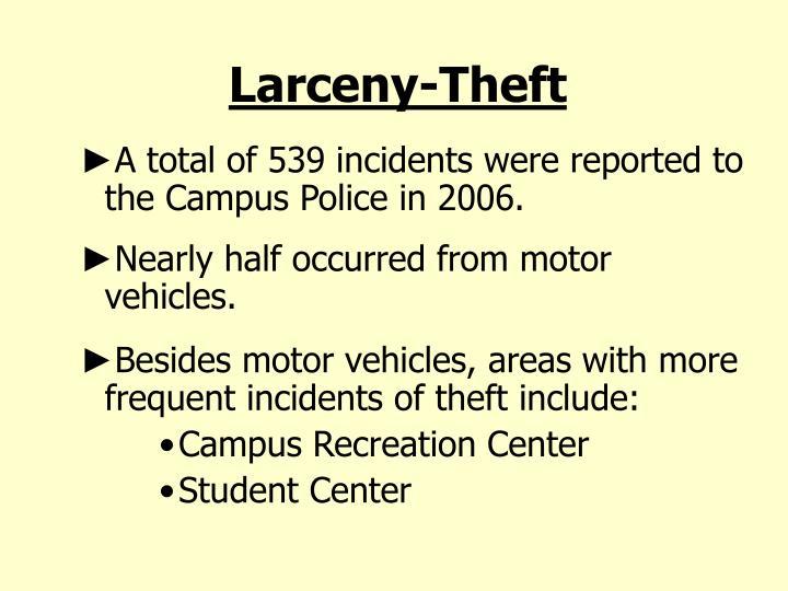 Larceny-Theft