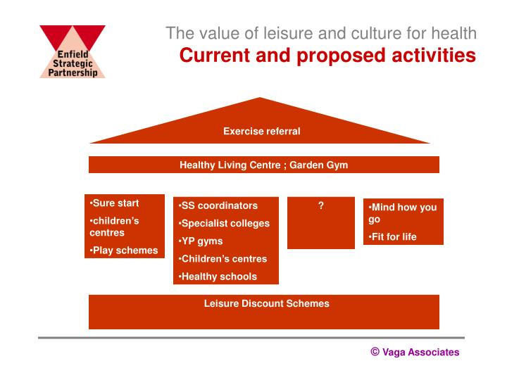 The value of leisure and culture for health