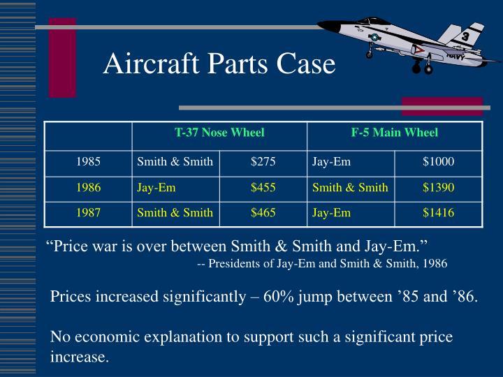 Aircraft Parts Case