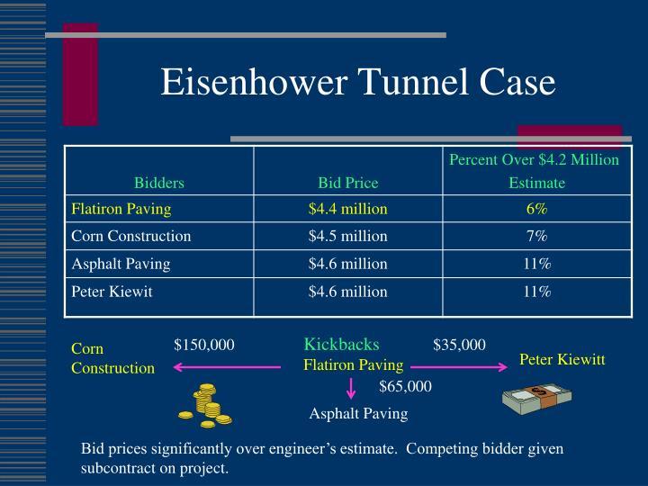 Eisenhower Tunnel Case