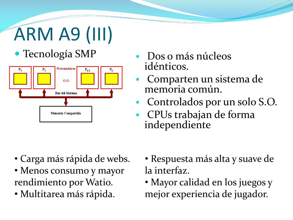 ARM A9 (III)