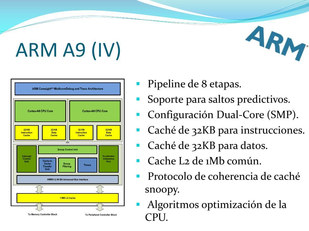 ARM A9 (IV)