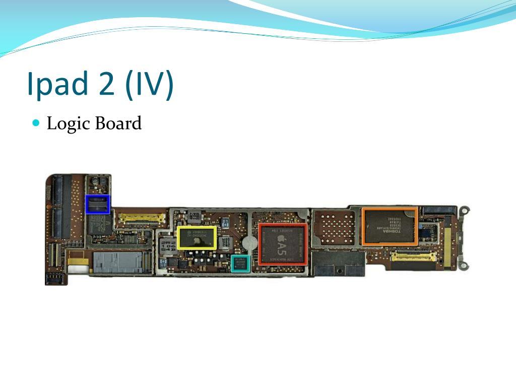 Ipad 2 (IV)