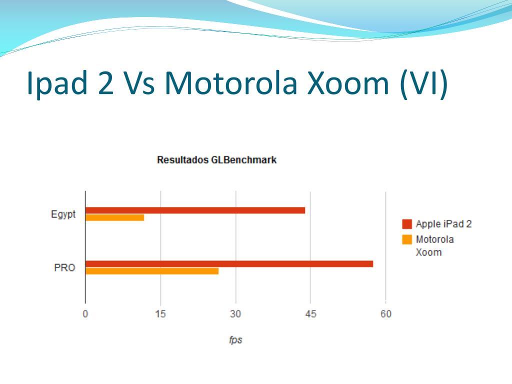 Ipad 2 Vs Motorola Xoom (VI)