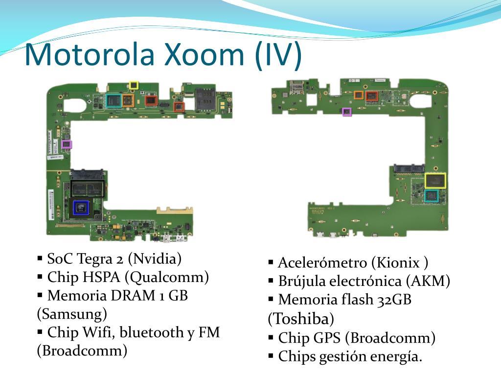 Motorola Xoom (IV)