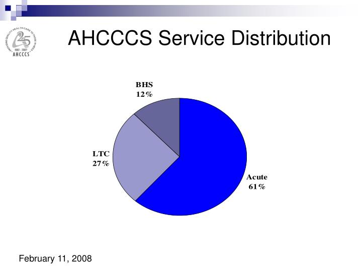 AHCCCS Service Distribution