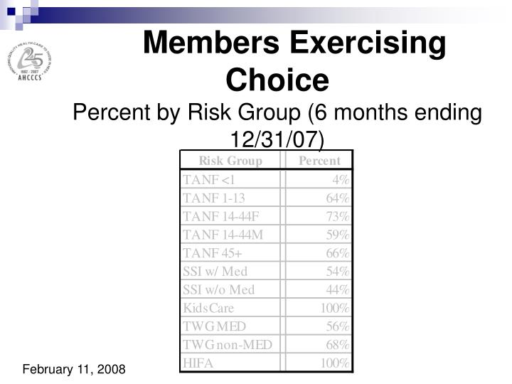 Members Exercising Choice