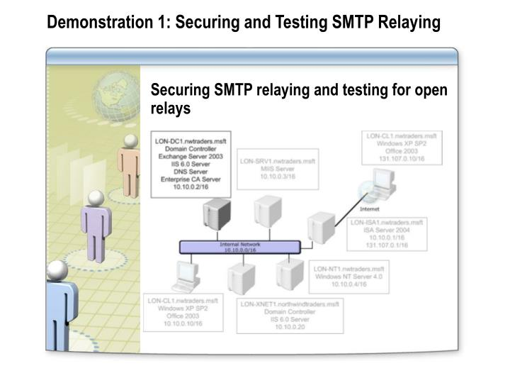 Demonstration 1: Securing and Testing SMTP Relaying