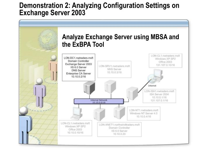Demonstration 2: Analyzing Configuration Settings on Exchange Server 2003