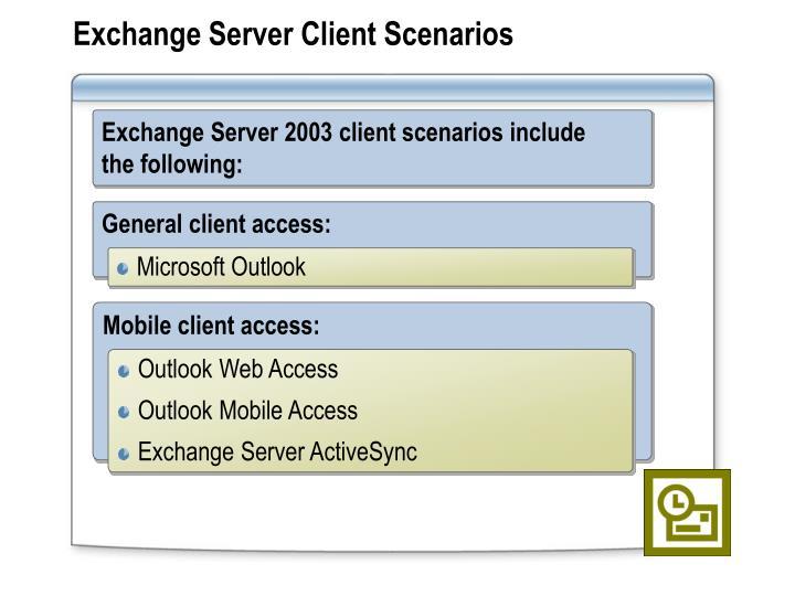 Exchange Server Client Scenarios