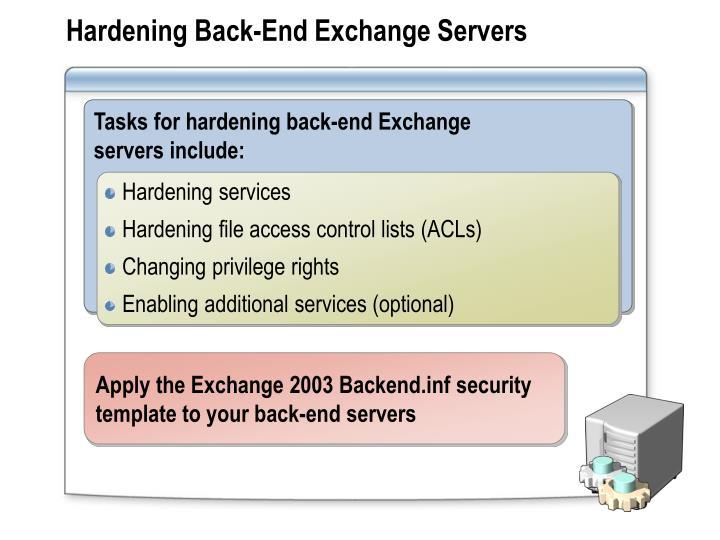 Hardening Back-End Exchange Servers