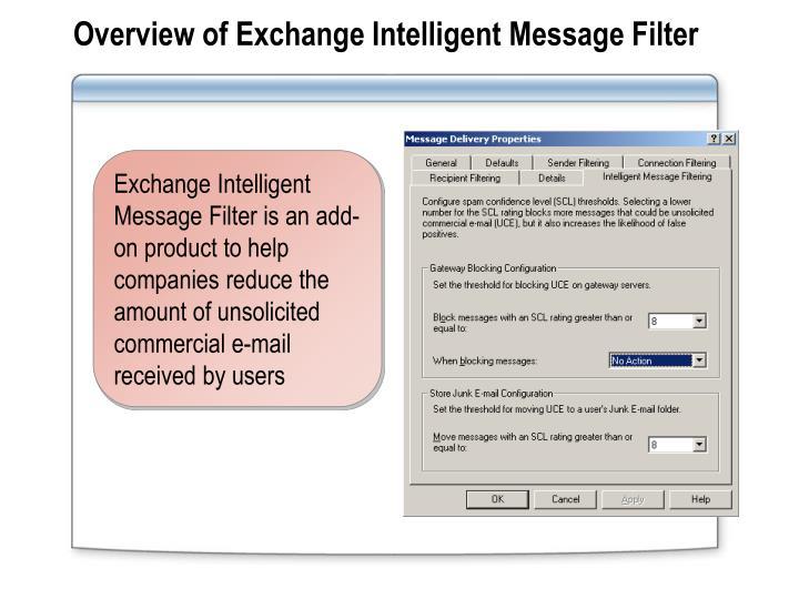 Overview of Exchange Intelligent Message Filter