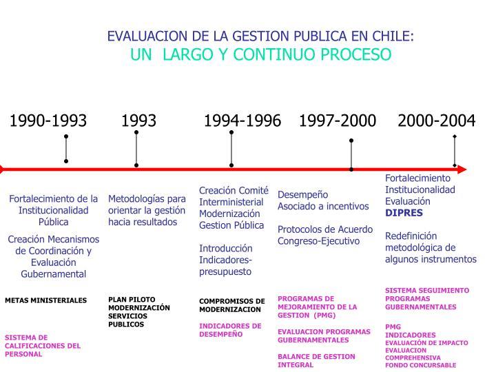 EVALUACION DE LA GESTION PUBLICA EN CHILE: