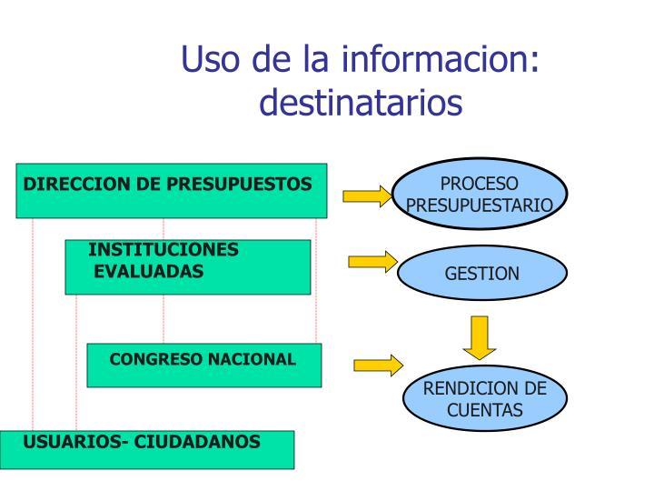 Uso de la informacion: destinatarios