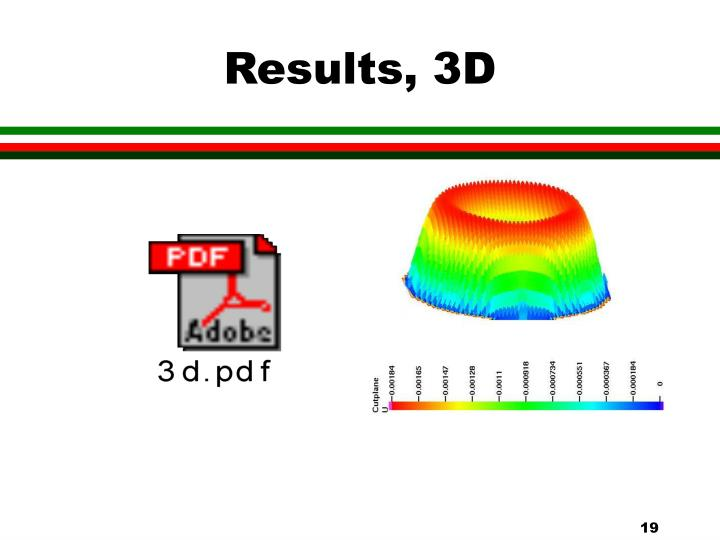 Results, 3D