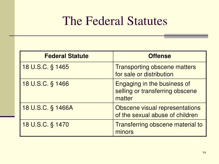 The Federal Statutes