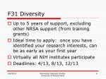 f31 diversity