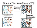 structure discovery ren et al 08