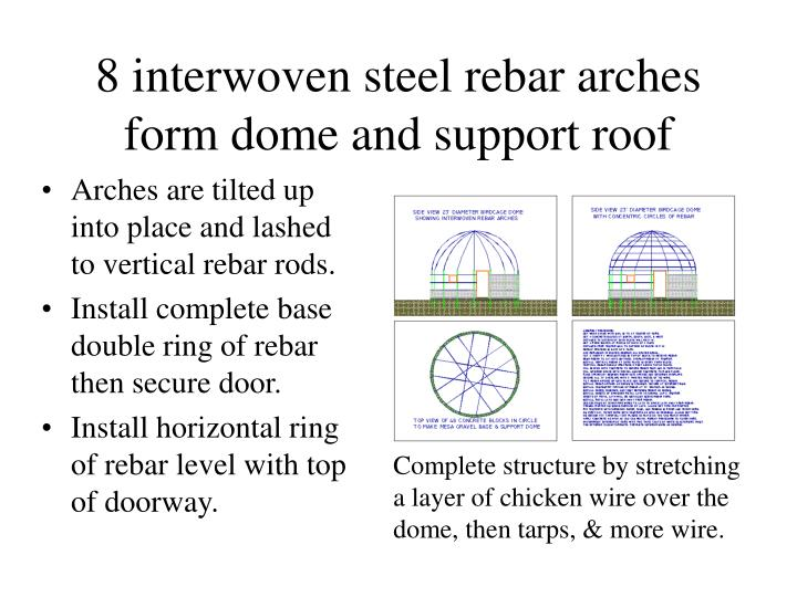 8 interwoven steel rebar arches form dome and support roof