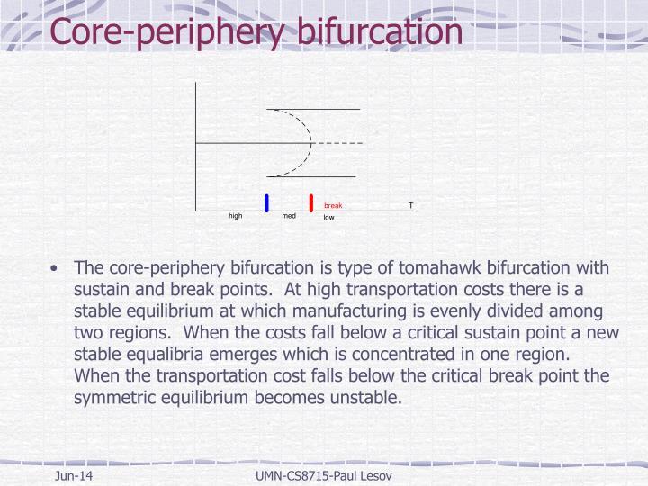 Core-periphery bifurcation