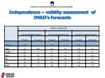 independence validity assessment of imad s forecasts2