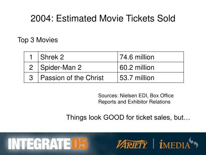 2004: Estimated Movie Tickets Sold