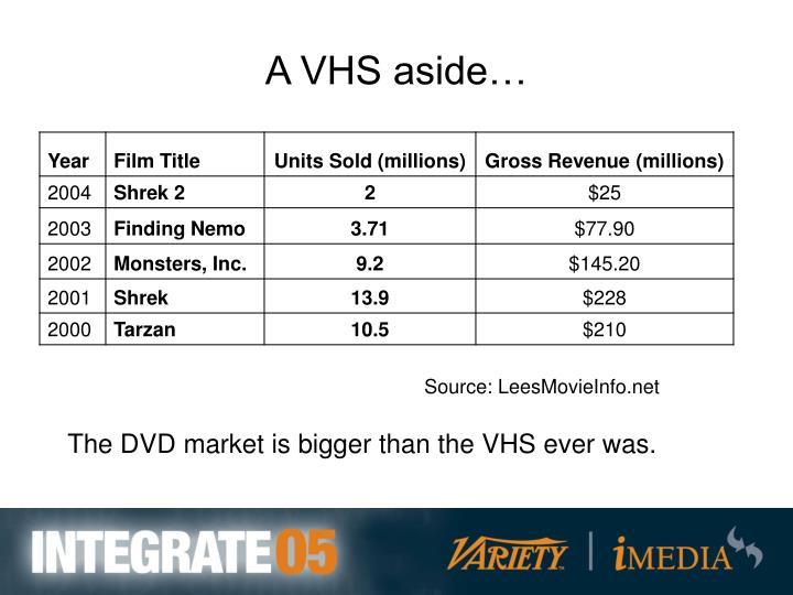 A VHS aside…