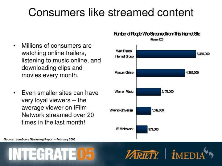 Consumers like streamed content