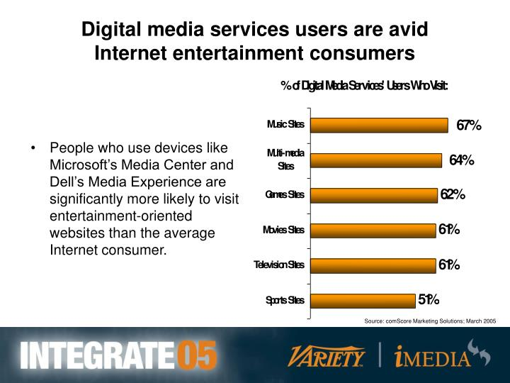 Digital media services users are avid Internet entertainment consumers