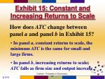 exhibit 15 constant and increasing returns to scale