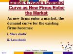 exhibit 4 rudd s demand curve as new firms enter the market