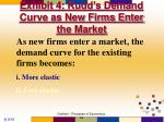 exhibit 4 rudd s demand curve as new firms enter the market1