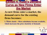 exhibit 4 rudd s demand curve as new firms enter the market2