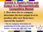 exhibit 5 rudd s price and output in a monopolistically competitive market