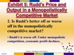 exhibit 5 rudd s price and output in a monopolistically competitive market1