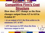 exhibit 7 the competitive firm s cost structure