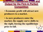 short run equilibrium price and output for the firm in perfect competition