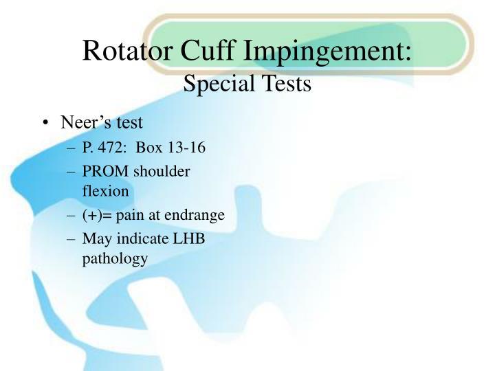 Rotator Cuff Impingement: